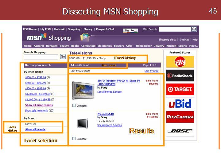 MSN dissected